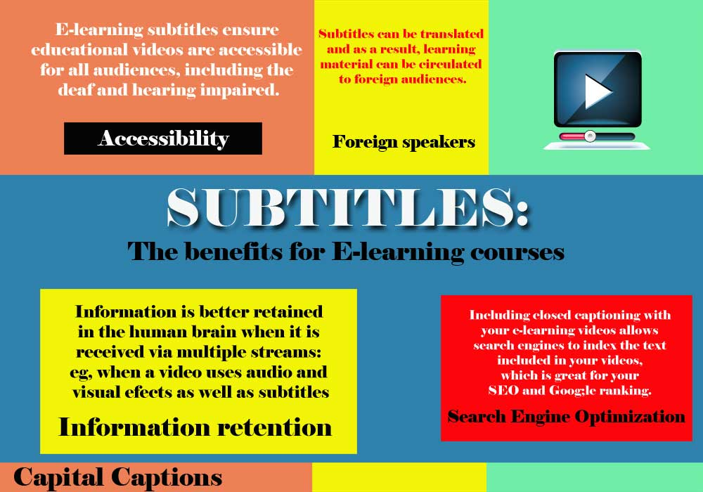 Subtitling for E-Learning Courses